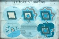 Vue du fort détaché du Questel : signalétique en place